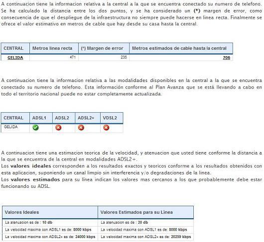 ADSL en Gelida el 20-12-07