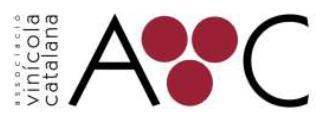 Associació Vinícola Catalana